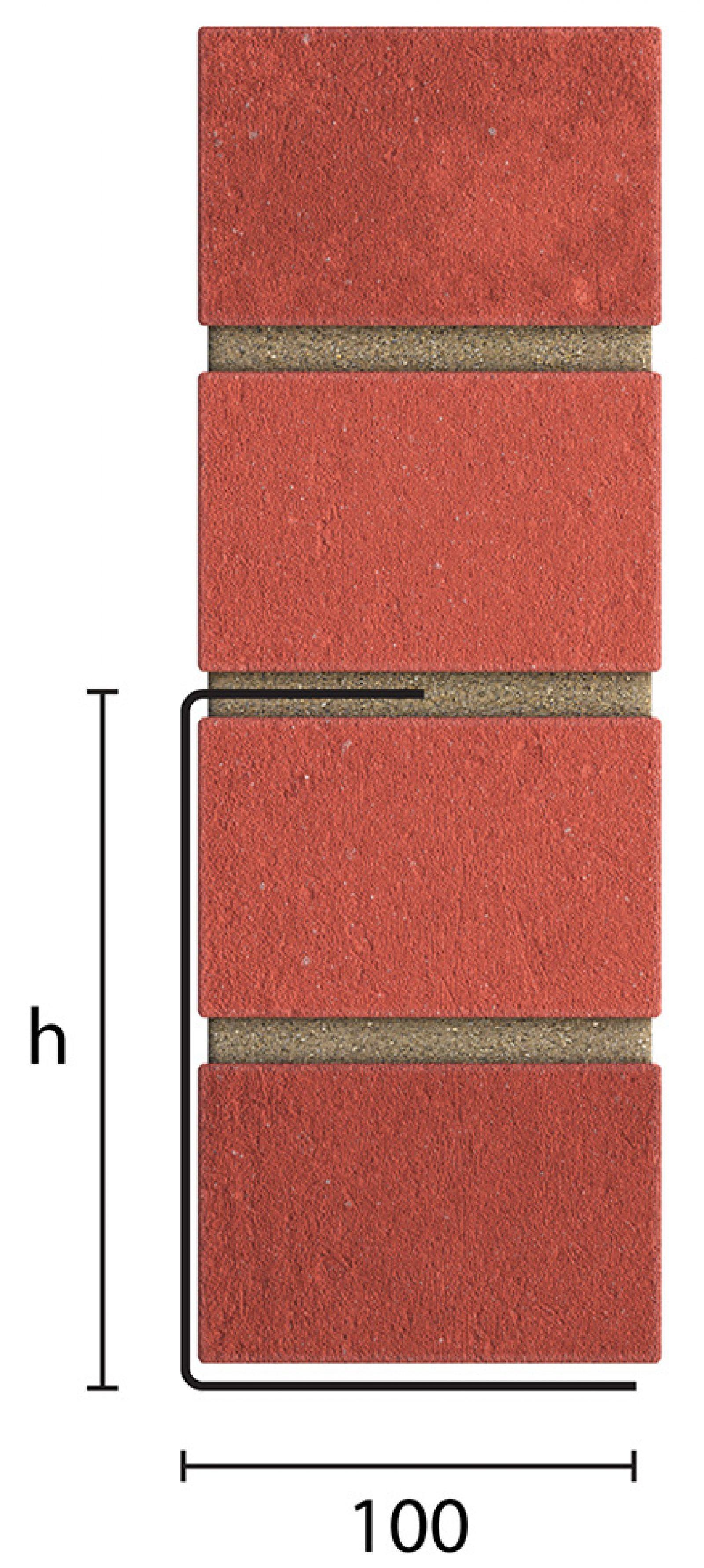 April events spotlight: SSR2® and Thermally broken lintels