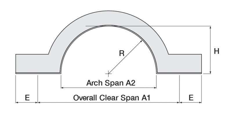 Venetian Arch 2D
